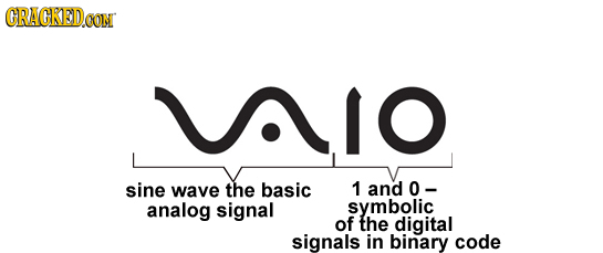 CRACKED.OOM VAIO sine wave the basic 1 and 0- analog signal symbolic of the digital signals in binary code