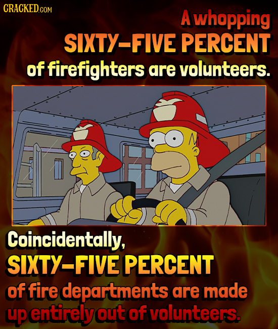 CRACKED COM A whopping SIXTY PERCENT of firefighters are volunteers. Coincidentally, SIXTY-FIVE PERCENT of fire departments are made up entirely out o