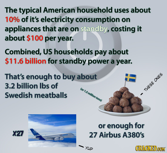 22 Shocking (TRUE) Statistics About Your Everyday Life