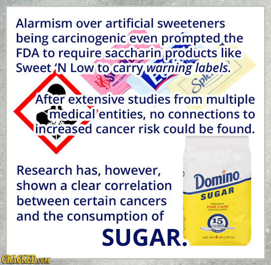 Alarmism over artificial sweeteners being carcinogenic even prompted the FDA to require saccharin products like Sweet''N Low to carry warning labels.