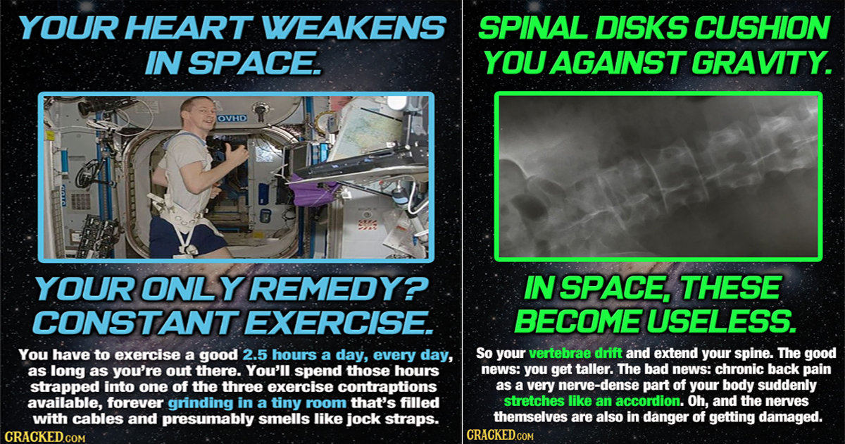20 Horrifying Sides Of Space Travel (No One Talks About)