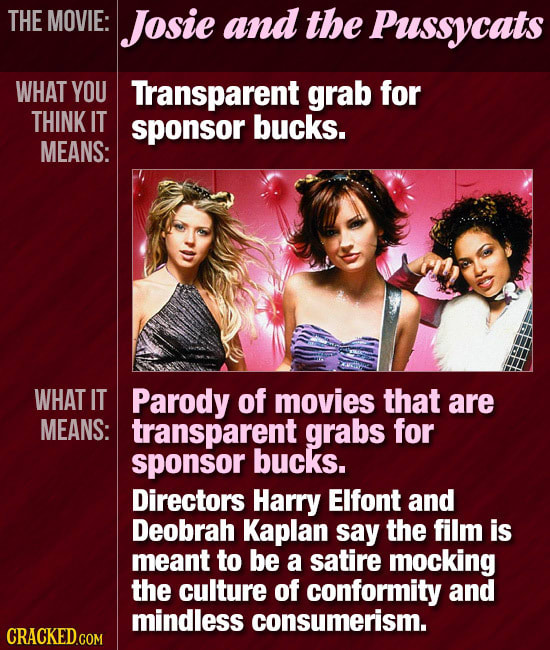 Movies That Definitely Don't Mean What People Think