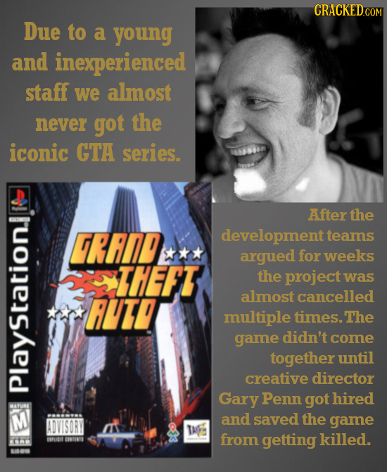 CRACKEDCO Due to a young and inexperienced staff We almost never got the iconic GTA series. After the TRAID development teams argued for weeks THEFT t