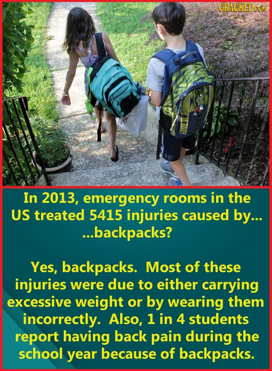 CRACRED In 2013, emergency rooms in the US treated 5415 injuries caused by... ...backpacks? Yes, backpacks. Most of these injuries were due to either
