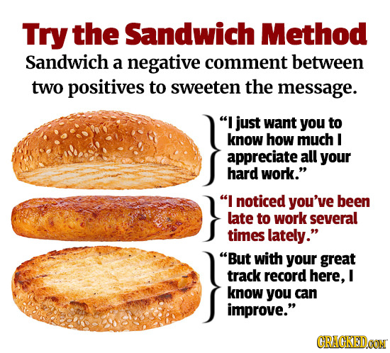 Try the Sandwich Method Sandwich a negative comment between two positives to sweeten the message. I just want you to know how much I appreciate all y