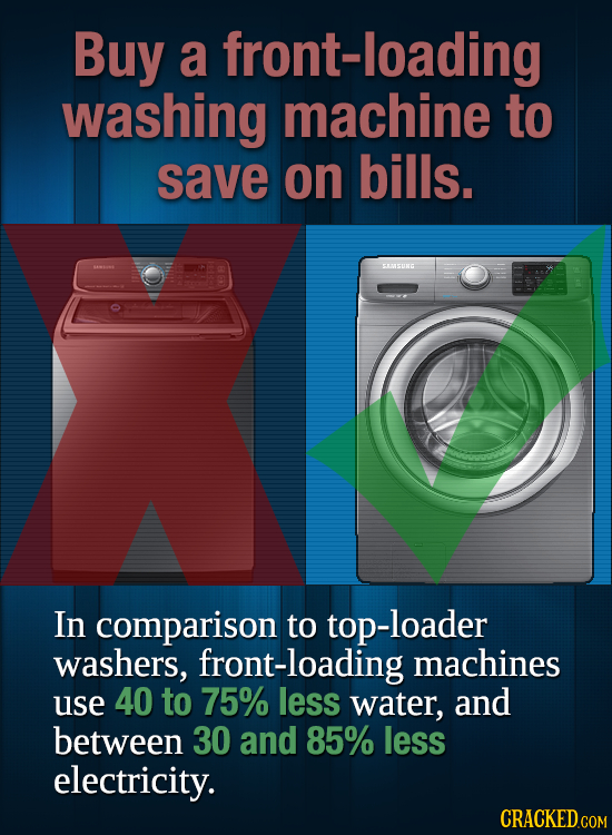 Buy a front-loading washing machine to save on bills. SMSSURC In comparison to top-loader washers, front-loading machines use 40 to 75% less water, an
