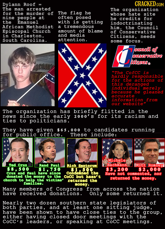 Dylann Roof CRACKED.COM The man arrested The for the murder of The flag he whose hatesite nine people at often posed he credits for the Emanuel with i