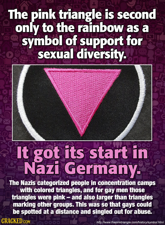 The pink triangle is second only to the rainbow as a symbol of support for sexual diversity. It got its start in Nazi Germany- The Nazis categorized p