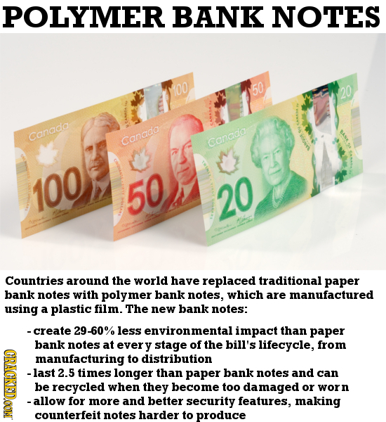 POLYMER BANK NOTES 100 50 20 canada Canada Canada 100 50 20 HA Countries around the world have replaced traditional paper bank notes with polymer bank