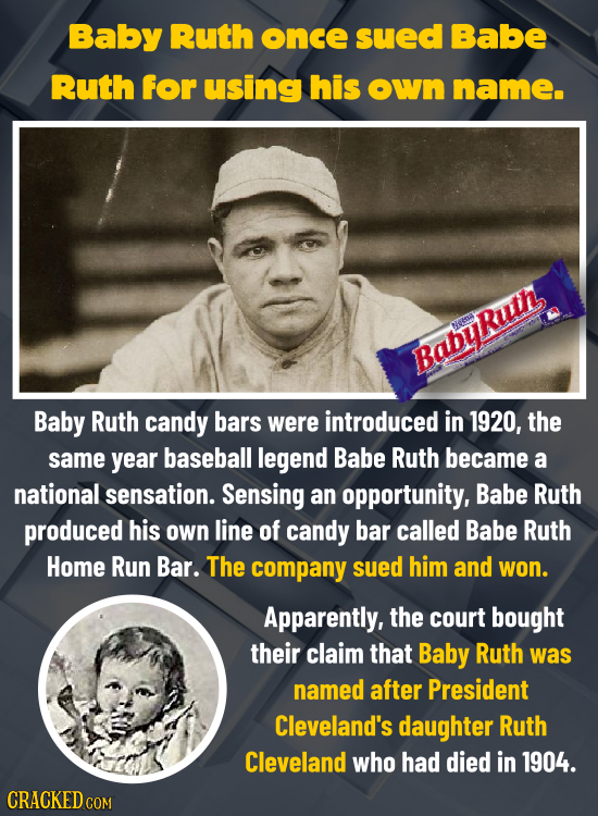 Baby Ruth once sued Babe Ruth for using his own name. NOESS BabyRitn Baby Ruth candy bars were introduced in 1920, the same year baseball legend Babe