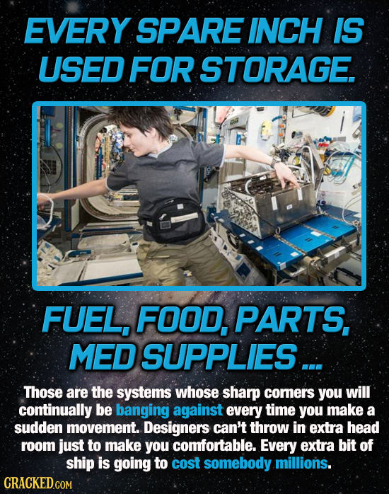 EVERY SPARE INCH IS USED FOR STORAGE. FUEL, FOOD, PARTS, MED SUPPLIES ... Those are the systems whose sharp comers you will continually be banging aga