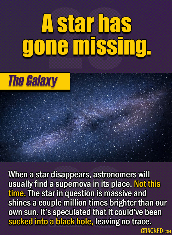 15 Of The Strangest Things 2020 Managed To Cook Up  (Part 1) - A star has gone missing. Usually when a star disappears, astronomers will find a supern