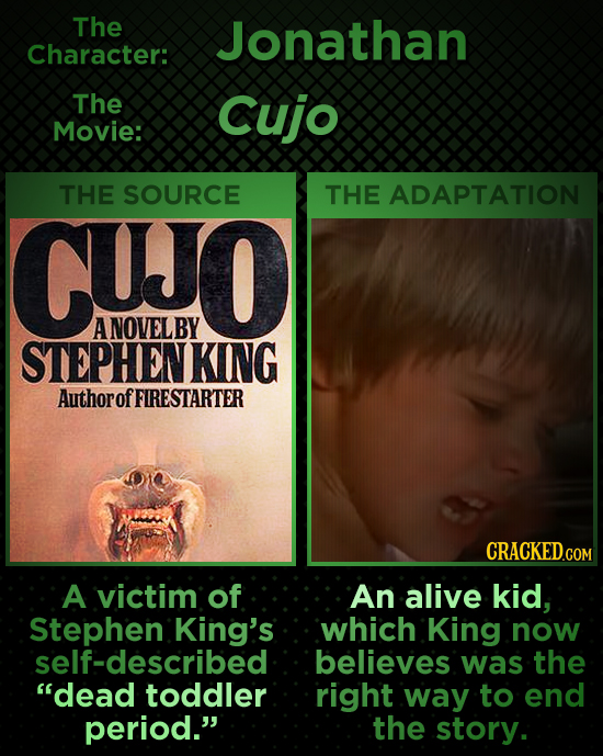 The Jonathan Character: The Cujo Movie: THE SOURCE THE ADAPTATION CUJO A NOVELBY STEPHENKING Authorof FIRESTARTER A victim of An alive kid, Stephen Ki