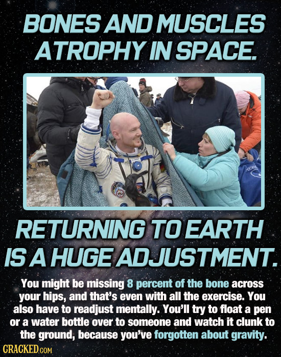 BONES AND MUSCLES ATROPHY IN SPACE. .ocutk RETURNING TO EARTH IS A HUGE ADJUSTMENT. You might be missing 8 percent of the bone across your hips, and t