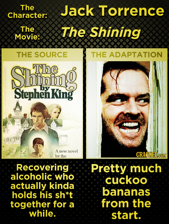 The Jack Torrence Character: The The Shining Movie: THE SOURCE THE ADAPTATION Shining The StephenKing by A new novel CRAGKEDCOM by the Recovering Pret