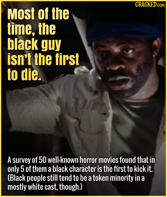 Most of the time, the black guy isn't the first to die. A survey of 50 well-known horror movies found that in only 5 of them a black character is the