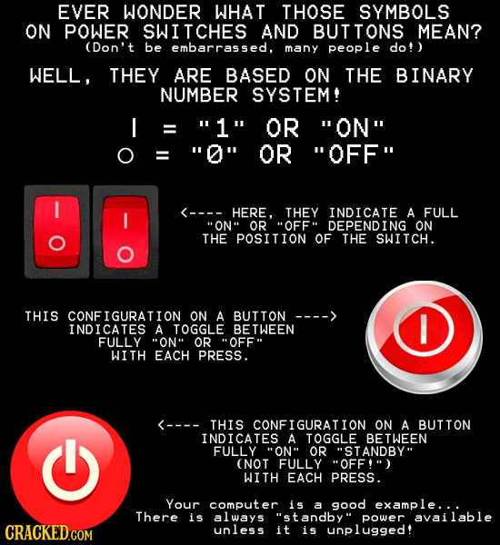EVER WONDER WHAT THOSE SYMBOLS ON POWER SWITCHES AND BUTTONS MEAN? (Don't be embarrassed. many people do!) WELL, THEY ARE BASED ON THE BINARY NUMBER S
