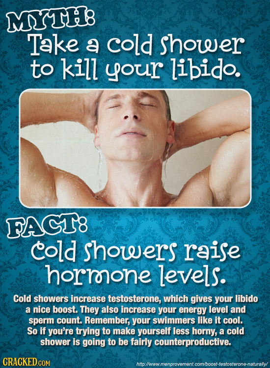 MYTH8 Take a cold shower to kill your libido. FACT8 cold showers raise horronone levels. Cold showers increase testosterone, which gives your libido a