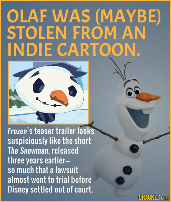 OLAF WAS (MAYBE) STOLEN FROM AN INDIE CARTOON. Frozen's teaser trailer looks suspiciously like the short The Snowman, released three years earlier- SO