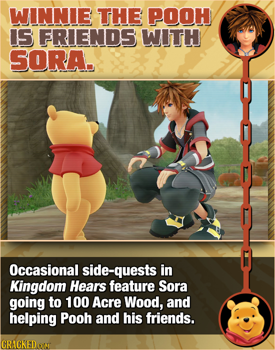 WINNIE THE POOH IS FRIENDS WITH SORA. Occasional side-quests in Kingdom Hears feature Sora going to 100 Acre Wood, AND helping Pooh and his friends. C