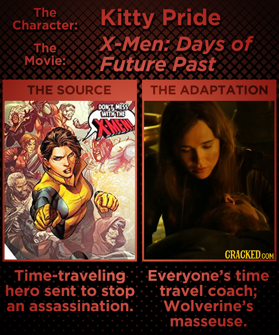 The Kitty Pride Character: X-Men: Days of The Movie: Future Past THE SOURCE THE ADAPTATION DONT, MESS WITHTHE CRACKED.COM ime-traveling. Everyone's ti