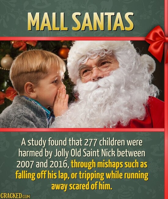 MALL SANTAS A study found that 277 children were harmed by Jolly Old Saint Nick between 2007 and 2016, through mishaps such as falling off his lap, or