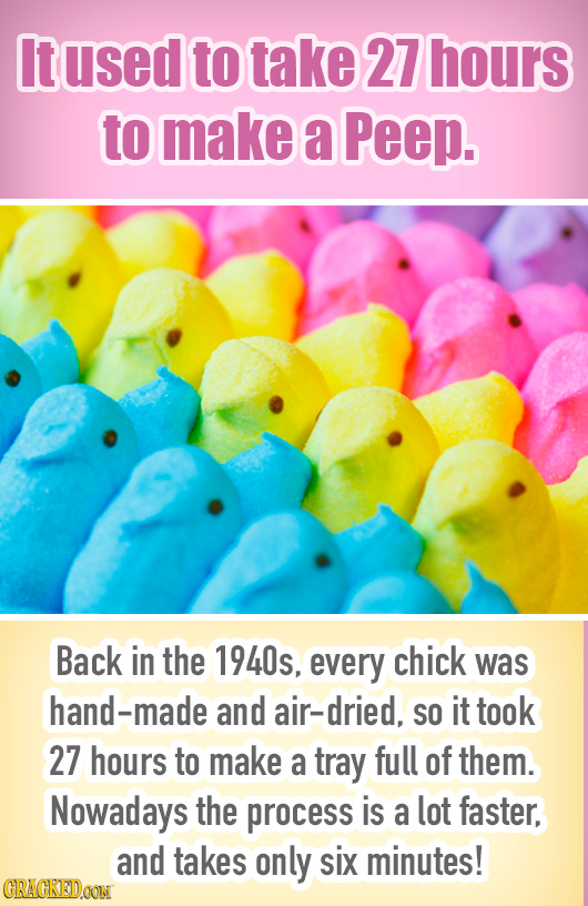 Itused to take 27 hours to make a Peep. Back in the 1940s, every chick was hand-made and air-dried, SO it took 27 hours to make a tray full of them. N