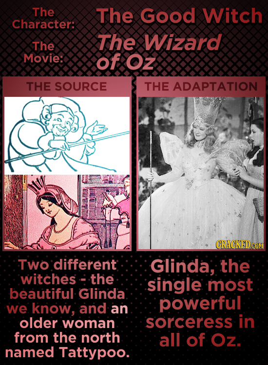 The The Good Witch Character: The Wizard The Movie: of Oz THE SOURCE THE ADAPTATION CRACKEDcO Two different Glinda; the witches the single most beauti
