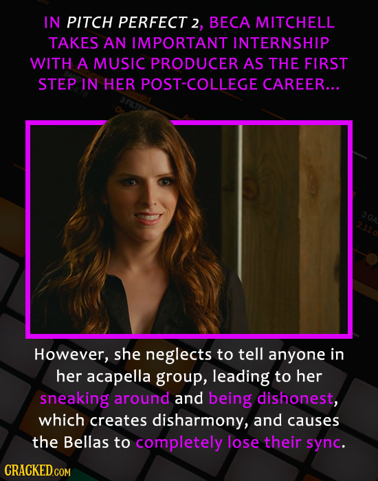 IN PITCH PERFECT 2, BECA MITCHELL TAKES AN IMPORTANT INTERNSHIP WITH A MUSIC PRODUCER AS THE FIRST STEP IN HER POST-COLLEGE CAREER... However, she neg
