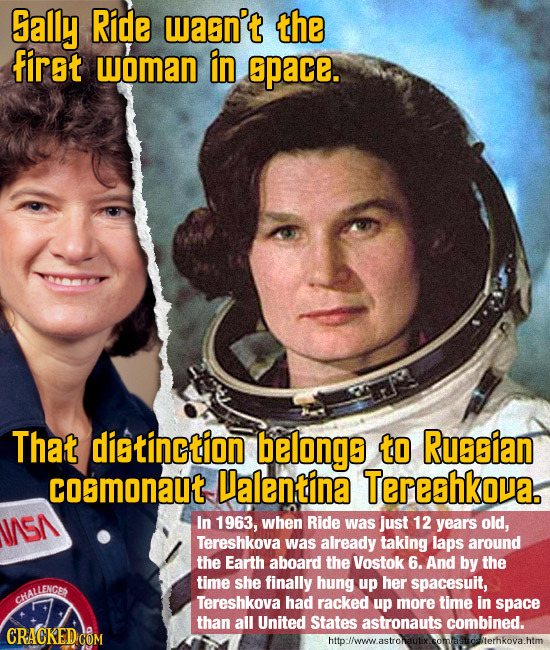 ally Ride wasn't the first woman in pace. That distinction belong to Rugsian comonaut alentina Tereshkova. ISA In 1963, when Ride was just 12 years ol