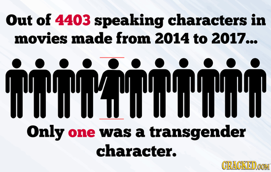 Out of 4403 speaking characters in movies made from 2014 to 2017... nnnivimnninin Only one was a transgender character. CRACKEDOON