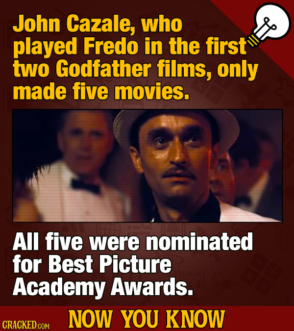 John Cazale, who played Fredo in the first two Godfather films, only made five movies. All five were nominated for Best Picture Academy Awards.