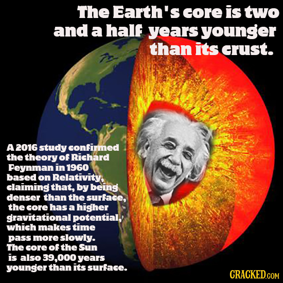 The Earth's core is two and a half years younger than its crust. A 2016 study confirmed the theory Of Richard Peynman in 1960 based on Relativity, cla