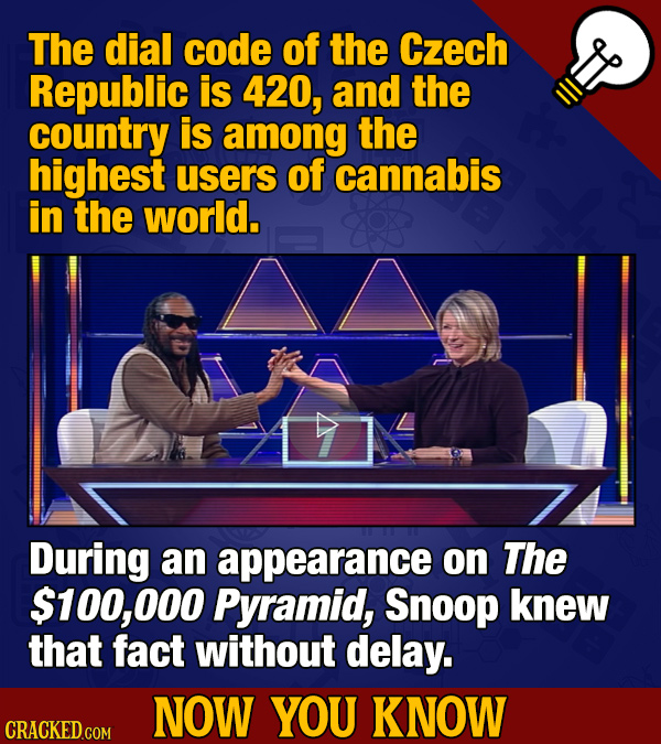 The dial code of the Czech Republic is 420, and the country is among the highest users of cannabis in the world. During an appearance on The $100, 000