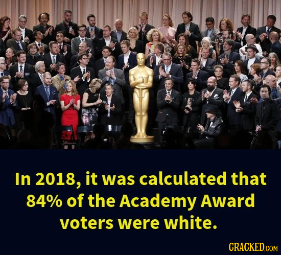 In 2018, it was calculated that 84% of the Academy Award voters were white.