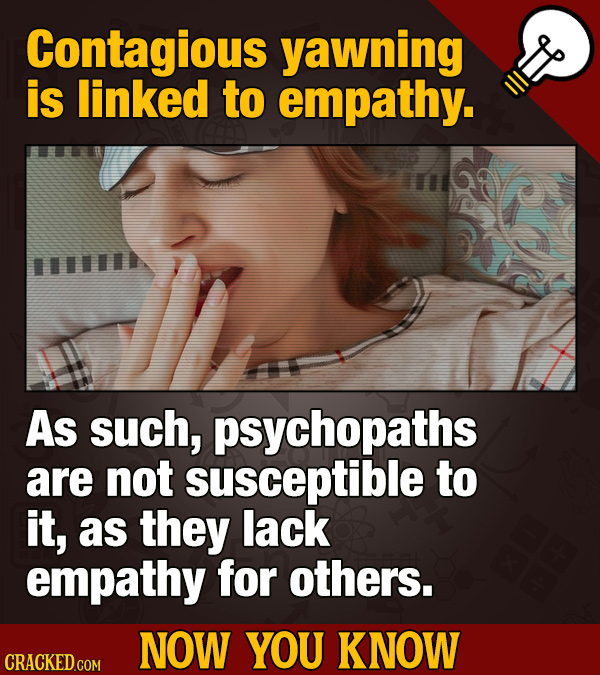 Contagious yawning is linked to empathy. As such, psychopaths are not susceptible to it, as they lack empathy for others.