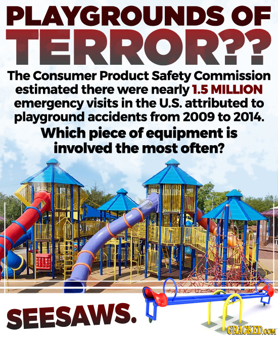 PLAYGROUNDS OF TERROR? The Consumer Product Safety Commission estimated there were nearly 1.5 MILLION emergency visits in the U.S. attributed to playg