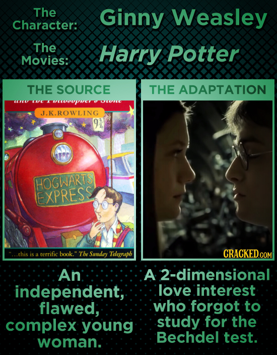 The Ginny Weasley Character: The Harry Potter Movies: THE SOURCE THE ADAPTATION WELDDOPUE J.K.ROWLING 9 HOGWARTS EXPRESS .this is terrific book. The