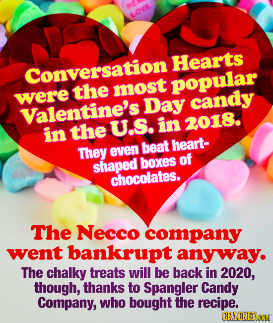 AOVE Hearts Conversation most popular the were Day candy Valentine's U.S. in 2018. in the beat heart- They even boxes of shaped chocolates. The Necco