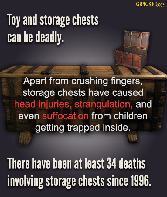 CRACKED.COM Toy and storage chests can be deadly. Apart from crushing fingers, storage chests have caused head injuries, strangulation, and even suffo