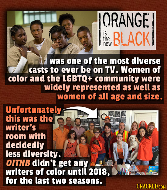 ORANGE is BLACK the new was one of the most diverse casts to ever be on TV. Women of color and the LGBTQ+ community were widely represented as well as