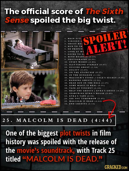 The official score of The Sixth Sense spoiled the big twist. 1. MAIN TITI SPOILER 2. VINCENT 3. SHOOT MAI 4. RUN To TH 5. DE PROFUN ALERT! 6. LOOK AT