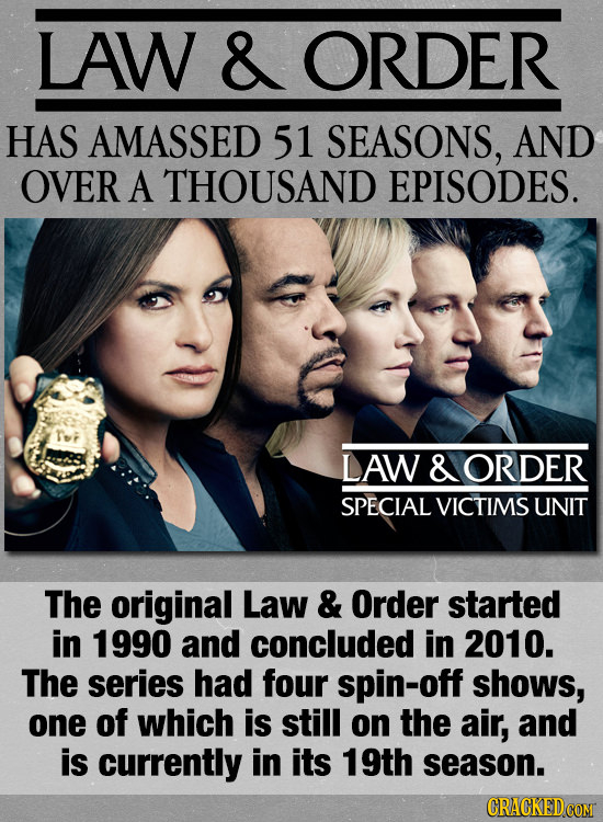 LAW & ORDER HAS AMASSED 51 SEASONS, AND OVER A THOUSAND EPISODES. LAW & ORDER SPECIAL VICTIMS UNIT The original Law & Order started in 1990 and conclu