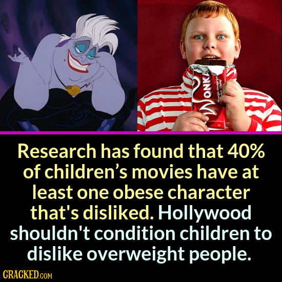aed ONK NoN Research has found that 40% of children's movies have at least one obese character that's disliked. Hollywood shouldn't condition children