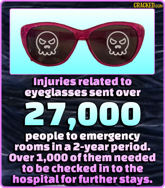 Injuries related to eyeglasses sent over 27 OOO people to emergency rooms in a 2-year period. Over 1,000 of them needed to be checked in to the hospit