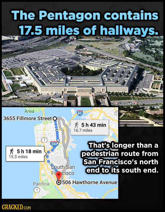 The Pentagon contains 17.5 miles of hallways. Area 80 3655 Fillmore Street A 43 min 16.7 miles 1 280 That's longer than a A 5h18 min pedestrian route