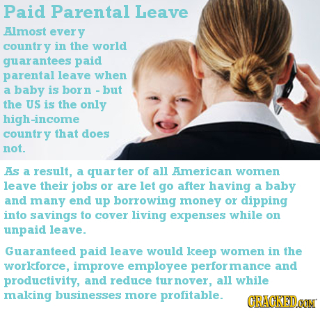Paid Parental Leave Almost every country in the world guarantees paid parental leave when a baby is born but the US is the only hiah-income country th