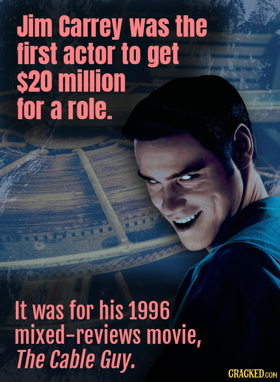 Jim carrey was the first actor to get $20 million for a role. BOm6a8 It was for his 1996 mixed-reviews movie, The Cable Guy. CRACKED.COM