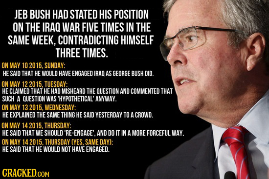 JEB BUSH HAD STATED HIS POSITION ON THE IRAQ WAR FIVE TIMES IN THE SAME WEEK, CONTRADICTING HIMSELF THREE TIMES. ON MAY 10 2015. SUNDAY: HE SAID THATH