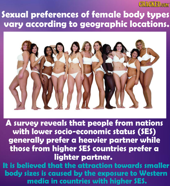 CRACKEDcO Sexual preferences of female body types vary according to geographic locations. 11 A survey reveals that people from nations with lower -eco